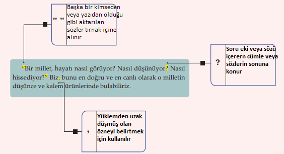 10. Sınıf Türk Dili ve Edebiyatı Ders Kitabı MEB Yayıncılık Sayfa 16 Ders Kitabı Cevapları