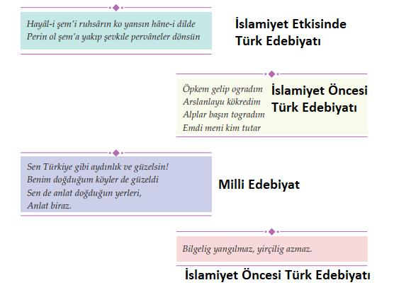 10. Sınıf Türk Dili ve Edebiyatı Ders Kitabı MEB Yayıncılık Sayfa 24 Ders Kitabı Cevapları (1)