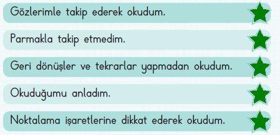2. Sınıf Türkçe Ders Kitabı KOZA Yayıncılık Sayfa 170 Ders Kitabı Cevapları