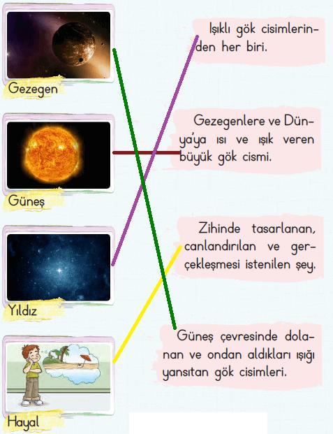 2. Sınıf Türkçe Ders Kitabı KOZA Yayıncılık Sayfa 176 Ders Kitabı Cevapları