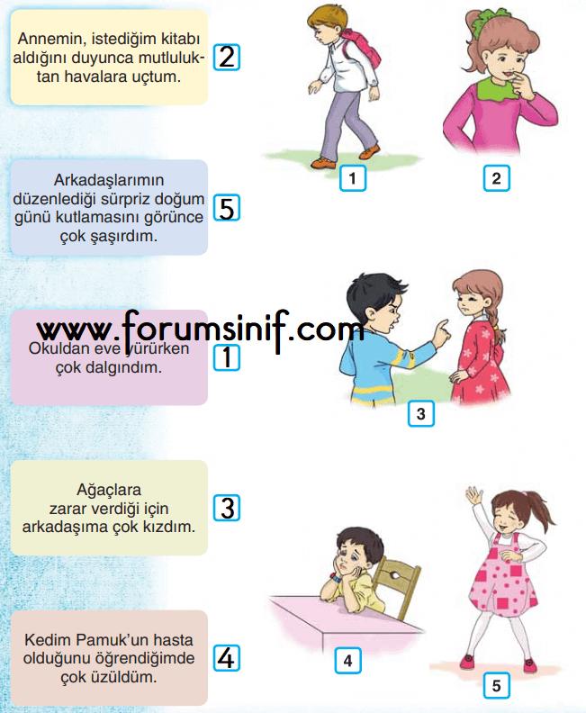 2019-2020 3. Sınıf Türkçe Sonuç Yayınları Sayfa 18 Ders Kitabı Cevapları