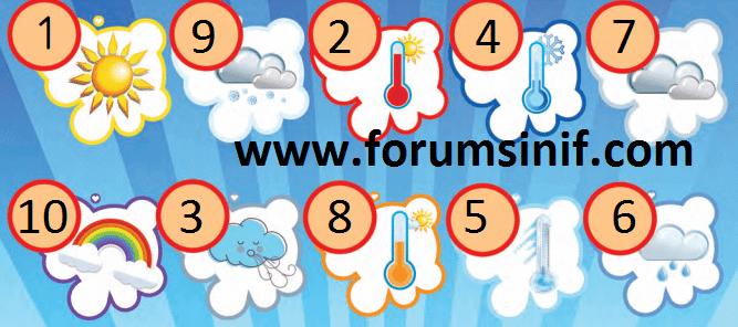 3. Sınıf İngilizce MEB Yayınları Sayfa 156 Ders Kitabı Cevapları