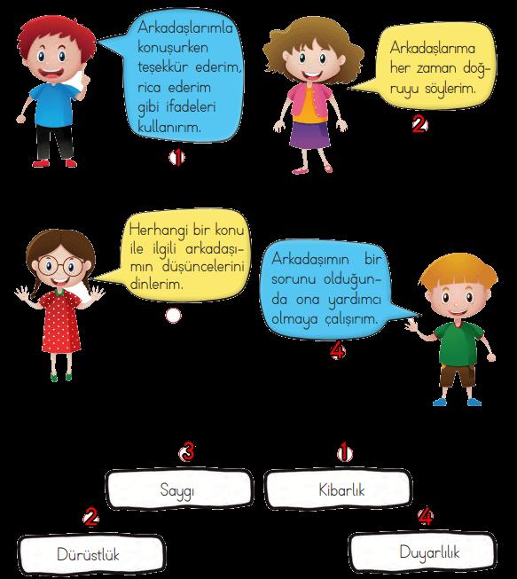 3. Sınıf Hayat Bilgisi MEB Yayınları Sayfa 21 Ders Kitabı Cevapları