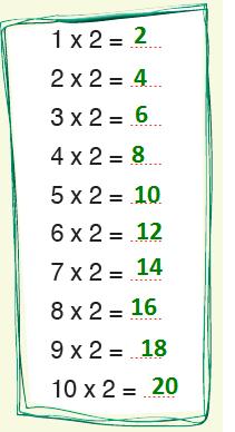 3. Sınıf Matematik Ders kitabı Ada Yayıncılık Sayfa 121 Ders Kitabı Cevapları