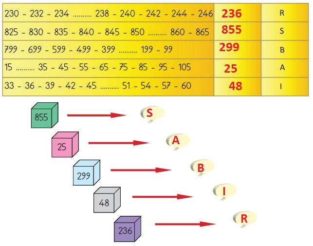 3. Sınıf Matematik MEB Yayınları 40. Sayfa Ders Kitabı Cevapları