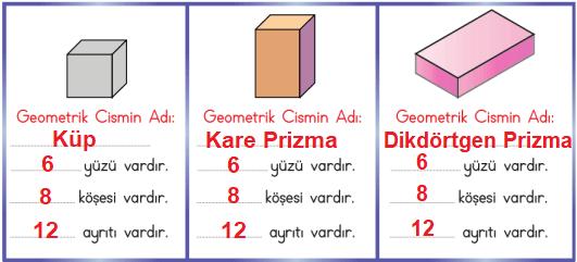 3. Sınıf Matematik MEB Yayınları Sayfa 214 Ders Kitabı Cevapları (2)