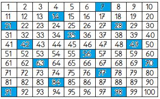 3. Sınıf Matematik MEB Yayınları Sayfa 34 Ders Kitabı Cevapları