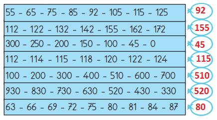 3. Sınıf Matematik MEB Yayınları Sayfa 40 Ders Kitabı Cevapları