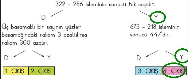 3. Sınıf Matematik MEB Yayınları Sayfa 67 Ders Kitabı Cevapları 2.resim