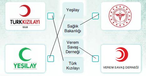 3. Sınıf Türkçe Ders Kitabı Sonuç Yayınları Sayfa 163 Ders Kitabı Cevapları