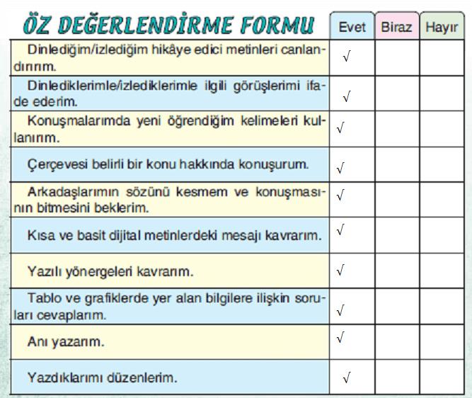 3. Sınıf Türkçe Ders Kitabı Sonuç Yayınları Sayfa 190 Ders Kitabı Cevapları