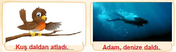 3. Sınıf Türkçe Ders Kitabı Sonuç Yayınları Sayfa 205 Ders Kitabı Cevapları (2)