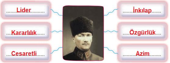 3. Sınıf Türkçe Ders Kitabı Sonuç Yayınları Sayfa 232 Ders Kitabı Cevapları