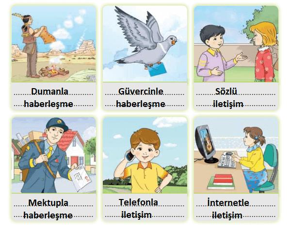 3. Sınıf Türkçe Ders Kitabı Sonuç Yayınları Sayfa 266 Ders Kitabı Cevapları (1)