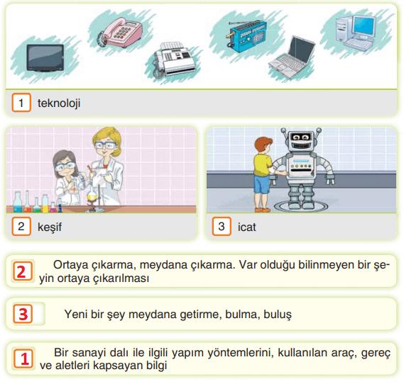 3. Sınıf Türkçe Ders Kitabı Sonuç Yayınları Sayfa 272 Ders Kitabı Cevapları