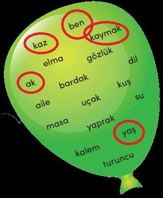 3. Sınıf Türkçe MEB Yayınları Sayfa 177 Ders Kitabı Cevapları