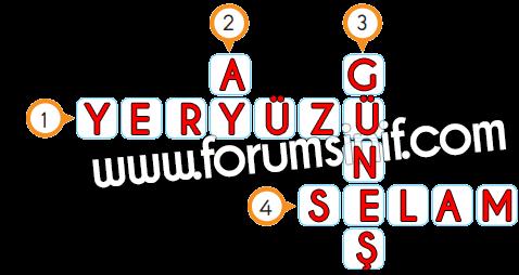 3. Sınıf Türkçe SDR Dikey Yayıncılık Sayfa 28 Ders Kitabı Cevapları