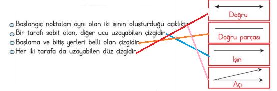 3. Sınıf Matematik MEB Yayınları Sayfa 241 Ders Kitabı Cevapları (1)