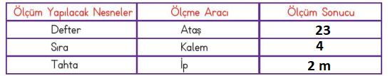 3. Sınıf Matematik MEB Yayınları Sayfa 247 Ders Kitabı Cevapları