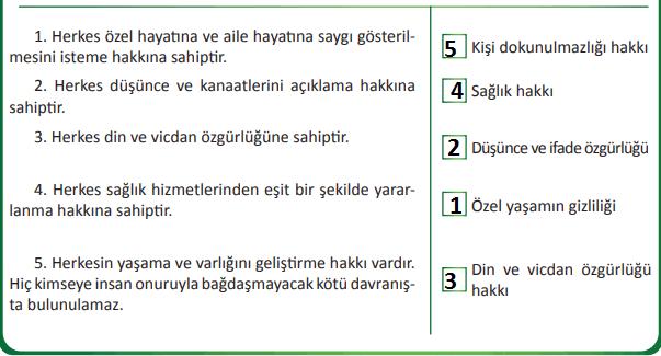 4. Sınıf İnsan Hakları, Yurttaşlık Ders Kitabı MEB Yayınları Sayfa 14 Ders Kitabı Cevapları