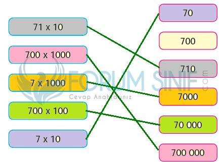 4. Sınıf Matematik Ders Kitabı ATA Yayıncılık Sayfa 118 Ders Kitabı Cevapları