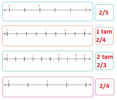 4. Sınıf Matematik Ders Kitabı MEB Yayınları Sayfa 134 Ders Kitabı Cevapları (1)