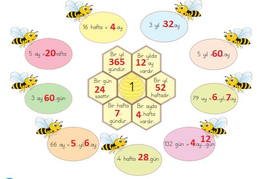 4. Sınıf Matematik Ders Kitabı MEB Yayınları Sayfa 161 Ders Kitabı Cevapları