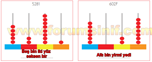 4. Sınıf Matematik MEB Yayınları 14. Sayfa Ders Kitabı Cevapları