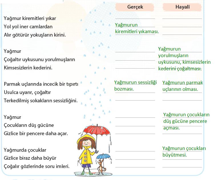 4. Sınıf Türkçe Ders Kitabı KOZA Yayıncılık Sayfa 158 Ders Kitabı Cevapları