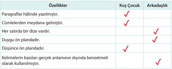 4. Sınıf Türkçe Ders Kitabı KOZA Yayıncılık Sayfa 26 Ders Kitabı Cevapları