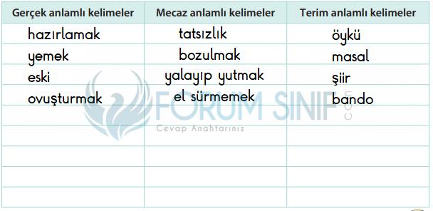 4. Sınıf Türkçe Ders Kitabı KOZA Yayıncılık Sayfa 83 Ders Kitabı Cevapları