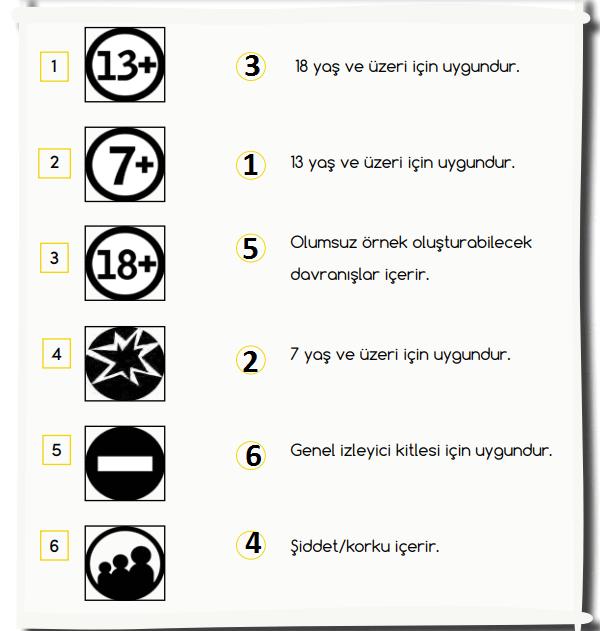 4. Sınıf Türkçe Ders Kitabı MEB Yayınları Sayfa 23 Ders Kitabı Cevapları