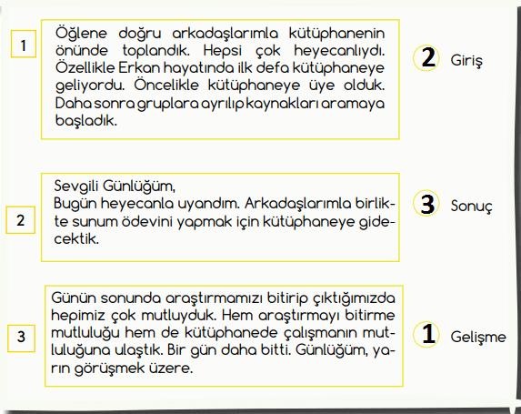 4. Sınıf Türkçe Ders Kitabı MEB Yayınları Sayfa 24 Ders Kitabı Cevapları