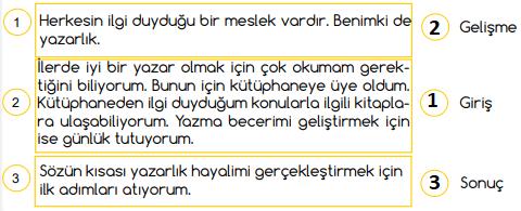 4. Sınıf Türkçe Ders Kitabı MEB Yayınları Sayfa 40 Ders Kitabı Cevapları1