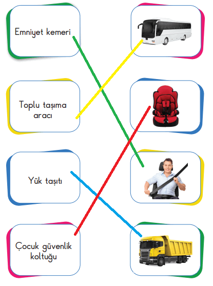 4. Sınıf Trafik Güvenliği MEB Yayınları Sayfa 55 Ders Kitabı Cevapları