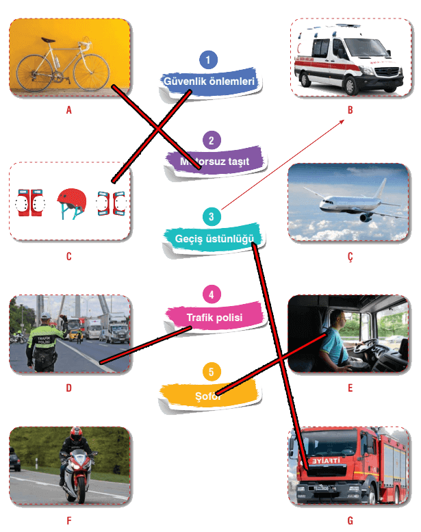 4. Sınıf Trafik Güvenliği Semih Ofset SEK Yayınları Sayfa 38 Ders Kitabı Cevapları