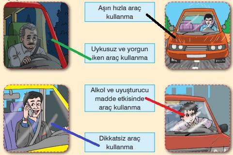 4. Sınıf Trafik Güvenliği Semih Ofset SEK Yayınları Sayfa 46 Ders Kitabı Cevapları