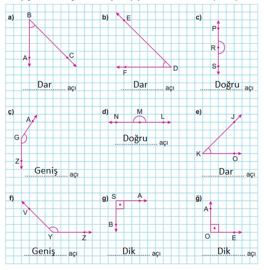 4. Sınıf Matematik Ders Kitabı ATA Yayıncılık Sayfa 232 Ders Kitabı Cevapları