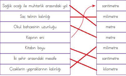 4. Sınıf Matematik Ders Kitabı MEB Yayınları Sayfa 227 Ders Kitabı Cevapları (1)
