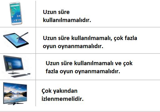 4. Sınıf Türkçe Ders Kitabı KOZA Yayıncılık Sayfa 262 Ders Kitabı Cevapları (1)