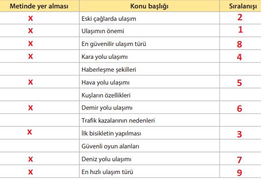 4. Sınıf Türkçe Ders Kitabı KOZA Yayıncılık Sayfa 262 Ders Kitabı Cevapları