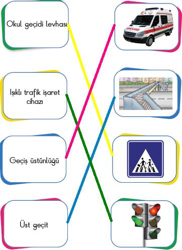 4.sınıf Trafik Güvenliği MEB Yayınları Sayfa 31 Ders Kitabı Cevapları