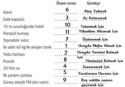 5. Sınıf Fen Bilimleri MEB Yayınları Sayfa 29 Ders Kitabı Cevapları