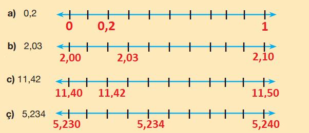 5. Sınıf Matematik MEB Yayınları Sayfa 157 Ders Kitabı Cevapları