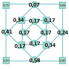 5. Sınıf Matematik MEB Yayınları Sayfa 166 Ders Kitabı Cevapları (1)