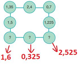 5. Sınıf Matematik MEB Yayınları Sayfa 166 Ders Kitabı Cevapları