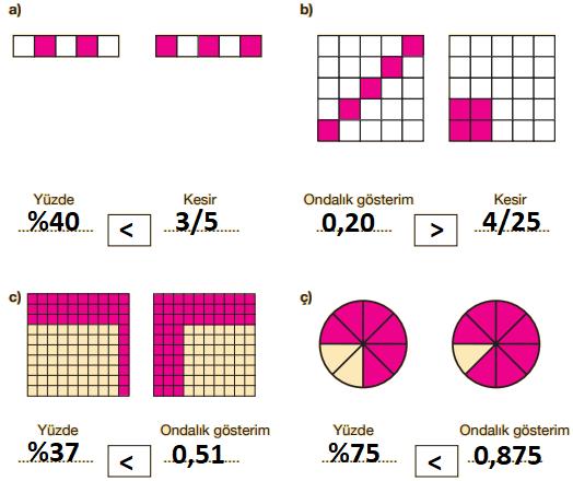 5. Sınıf Matematik MEB Yayınları Sayfa 179 Ders Kitabı Cevapları