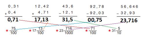 5. Sınıf Matematik SDR Dikey Yayıncılık Sayfa 144 Ders Kitabı Cevapları