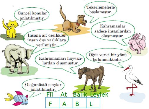 5. Sınıf Türkçe Ders Kitabı Anıttepe Yayıncılık Sayfa 153 Ders Kitabı Cevapları