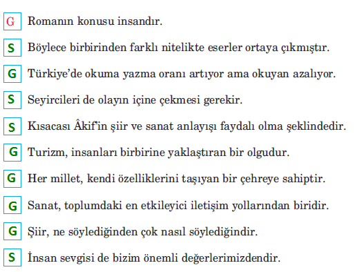 5. Sınıf Türkçe Ders Kitabı Anıttepe Yayıncılık Sayfa 198 Ders Kitabı Cevapları